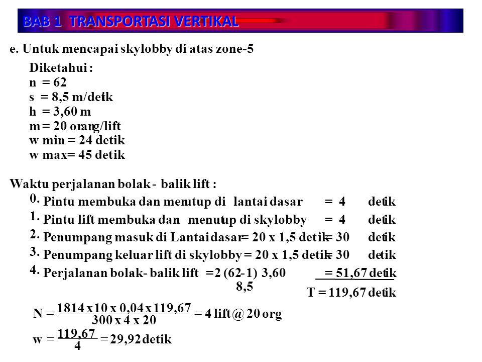 BAB 1 TRANSPORTASI VERTIKAL e. Untuk mencapai skylobby di atas zone-5 Diketahui : n= 62 s = 8,5 m/detik h = 3,60 m m = 20 orang/lift w min = 24 detik