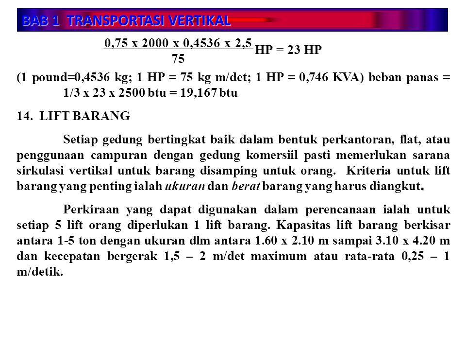 BAB 1 TRANSPORTASI VERTIKAL HP 23HP 75 2,5 x0,4536 x2000 x0,75  (1 pound=0,4536 kg; 1 HP = 75 kg m/det; 1 HP = 0,746 KVA) beban panas = 1/3 x 23 x 25