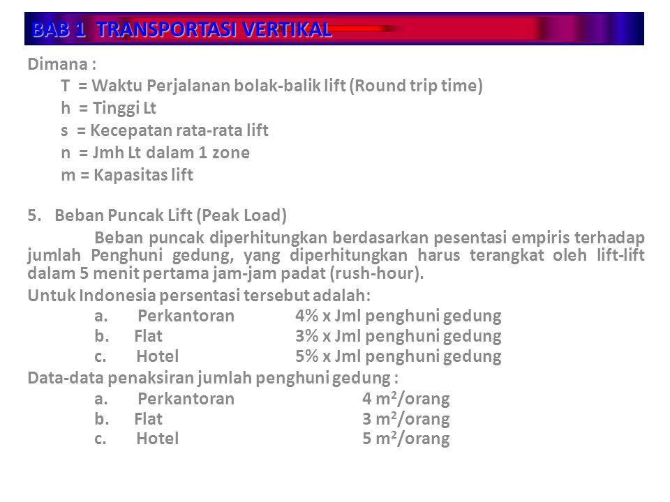 BAB 1 TRANSPORTASI VERTIKAL Dimana : T = Waktu Perjalanan bolak-balik lift (Round trip time) h = Tinggi Lt s = Kecepatan rata-rata lift n = Jmh Lt dal