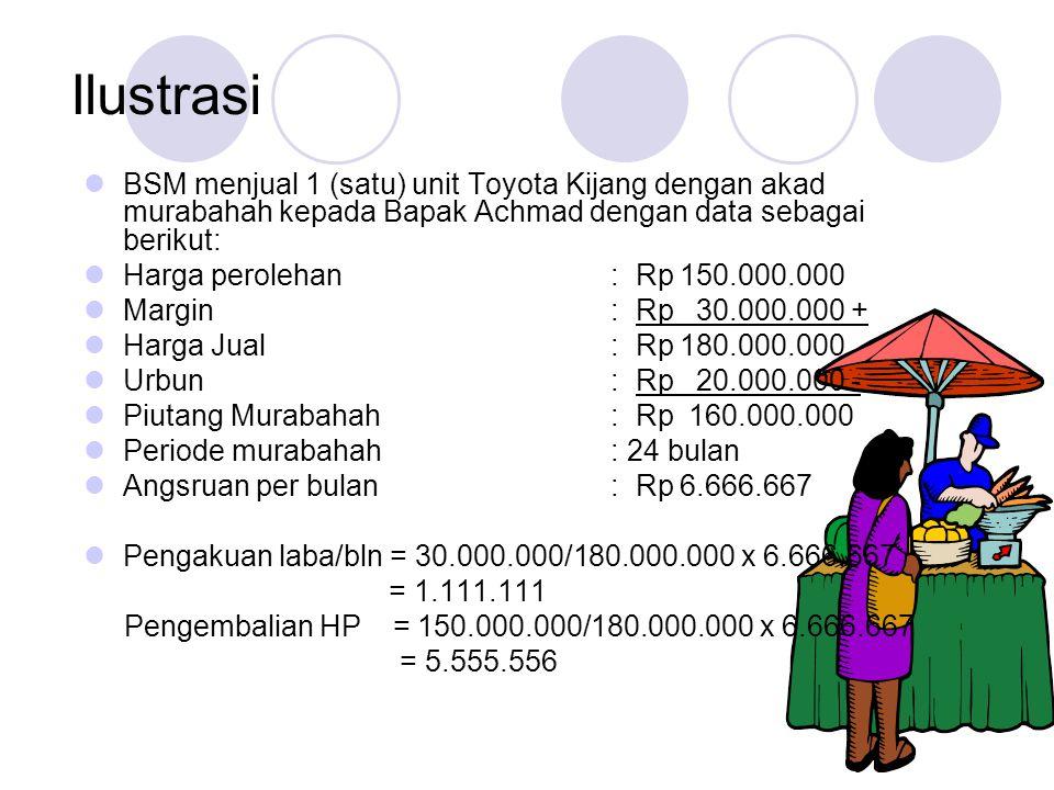 Ilustrasi BSM menjual 1 (satu) unit Toyota Kijang dengan akad murabahah kepada Bapak Achmad dengan data sebagai berikut: Harga perolehan: Rp 150.000.000 Margin: Rp 30.000.000 + Harga Jual: Rp 180.000.000 Urbun: Rp 20.000.000 - Piutang Murabahah: Rp 160.000.000 Periode murabahah: 24 bulan Angsruan per bulan : Rp 6.666.667 Pengakuan laba/bln = 30.000.000/180.000.000 x 6.666.667 = 1.111.111 Pengembalian HP = 150.000.000/180.000.000 x 6.666.667 = 5.555.556