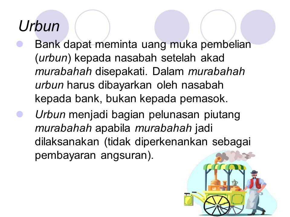 Bank dapat meminta uang muka pembelian (urbun) kepada nasabah setelah akad murabahah disepakati.