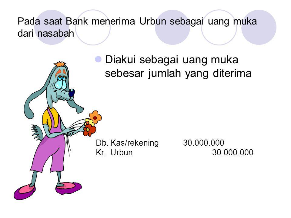 Pada saat Bank menerima Urbun sebagai uang muka dari nasabah Diakui sebagai uang muka sebesar jumlah yang diterima Db.