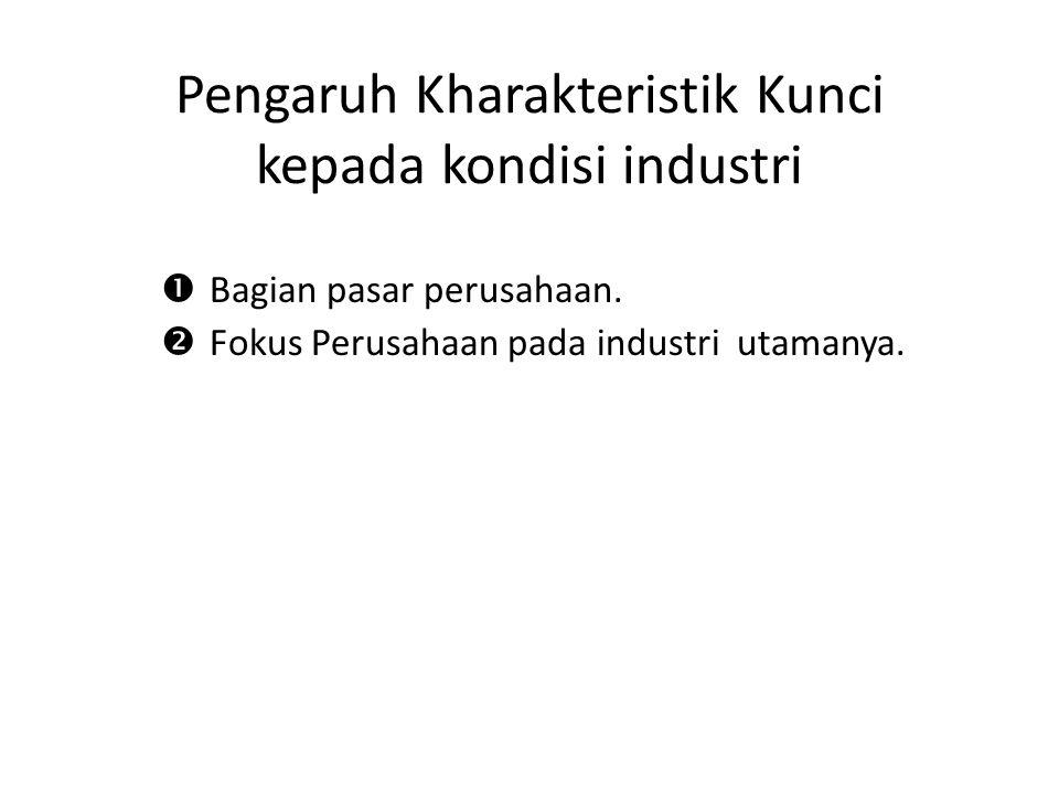 Pengaruh Kharakteristik Kunci kepada kondisi industri  Bagian pasar perusahaan.  Fokus Perusahaan pada industri utamanya.