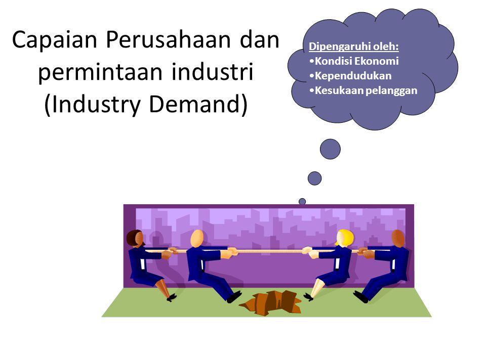 Capaian Perusahaan dan permintaan industri (Industry Demand) Dipengaruhi oleh: Kondisi Ekonomi Kependudukan Kesukaan pelanggan
