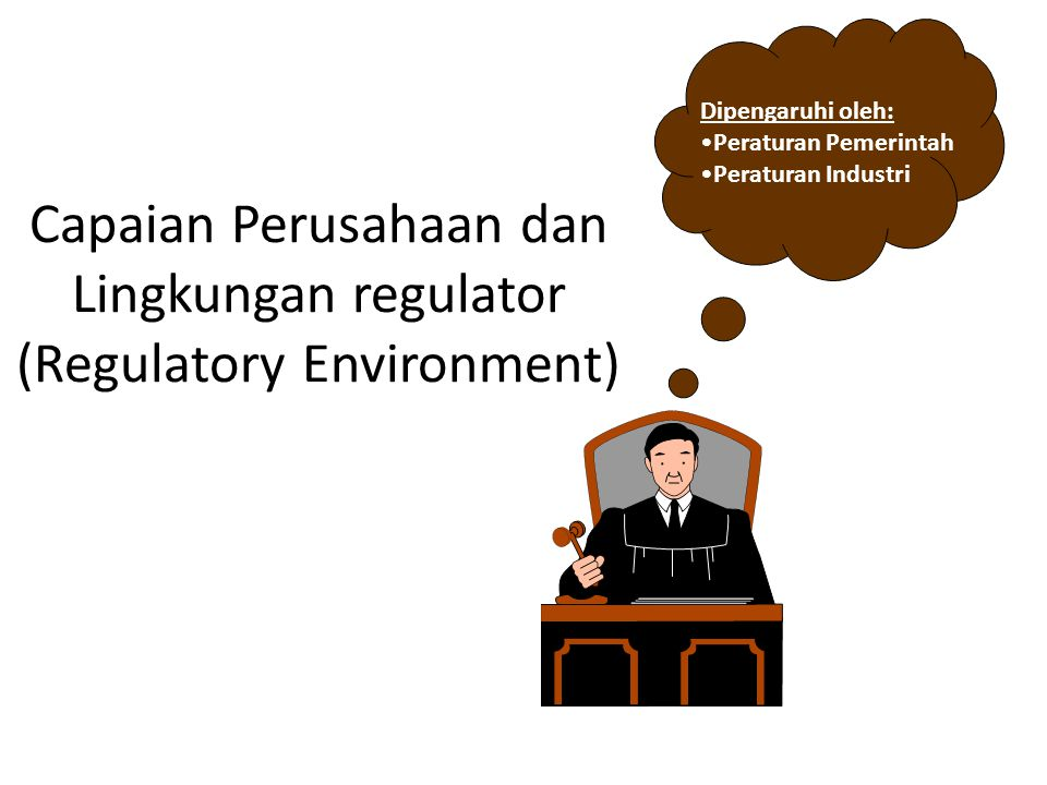 Pengaruh Industri atas capaian perusahaan Industry Demand Labor Environment Industry Competition Government Regulations Revenue Interest Expenses Operating Expenses Profits