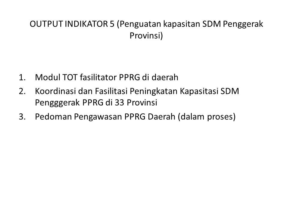OUTPUT INDIKATOR 5 (Penguatan kapasitan SDM Penggerak Provinsi) 1.Modul TOT fasilitator PPRG di daerah 2.Koordinasi dan Fasilitasi Peningkatan Kapasitasi SDM Pengggerak PPRG di 33 Provinsi 3.Pedoman Pengawasan PPRG Daerah (dalam proses)