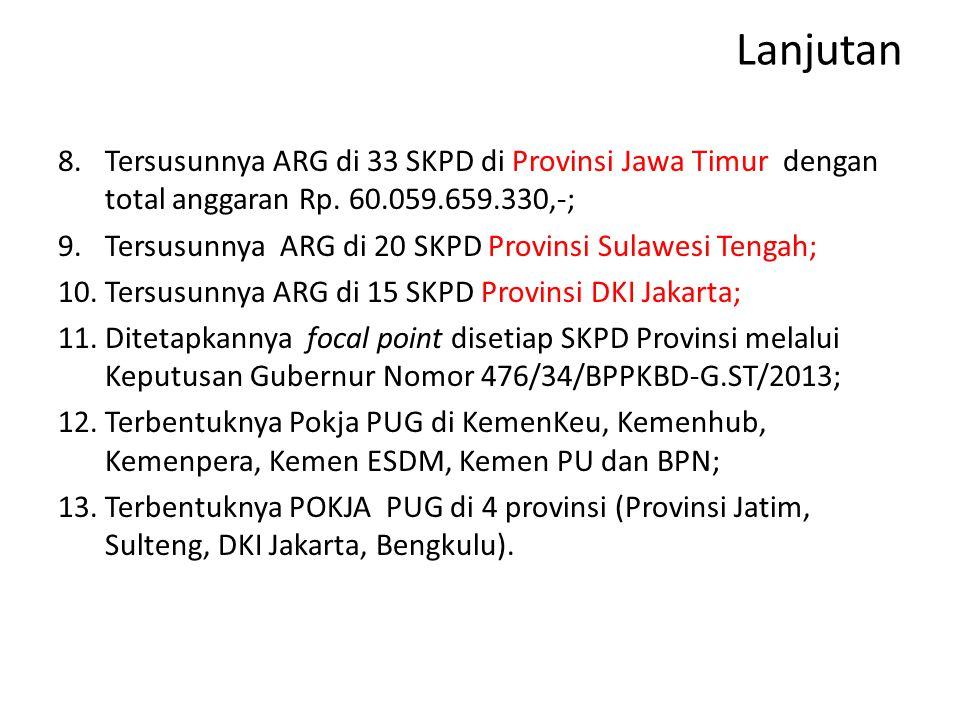 Lanjutan 8.Tersusunnya ARG di 33 SKPD di Provinsi Jawa Timur dengan total anggaran Rp. 60.059.659.330,-; 9.Tersusunnya ARG di 20 SKPD Provinsi Sulawes