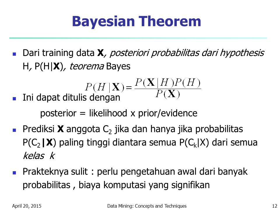 April 20, 2015Data Mining: Concepts and Techniques12 Bayesian Theorem Dari training data X, posteriori probabilitas dari hypothesis H, P(H|X), teorema