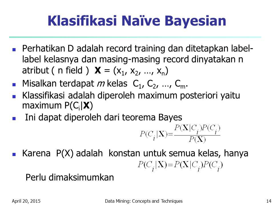 April 20, 2015Data Mining: Concepts and Techniques14 Klasifikasi Naïve Bayesian Perhatikan D adalah record training dan ditetapkan label- label kelasn