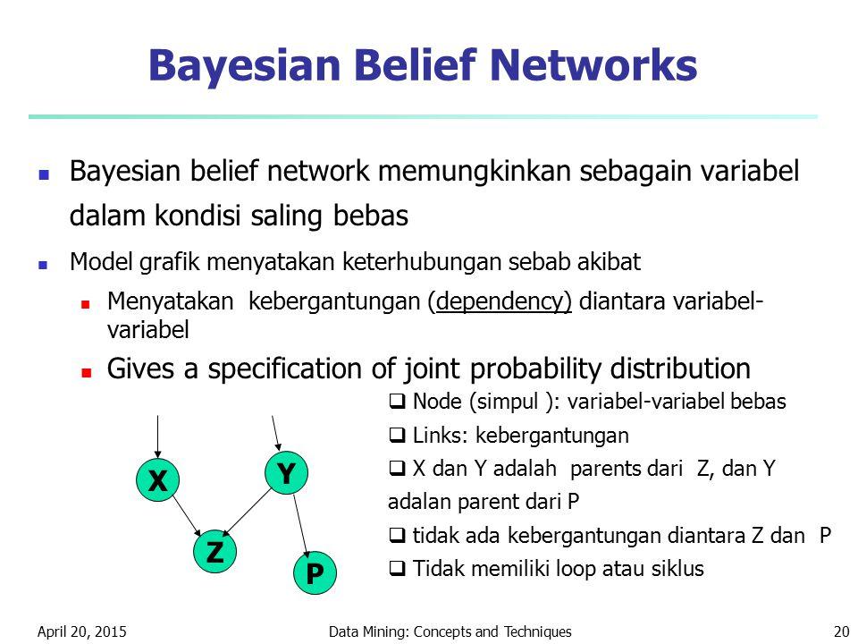 April 20, 2015Data Mining: Concepts and Techniques20 Bayesian Belief Networks Bayesian belief network memungkinkan sebagain variabel dalam kondisi sal