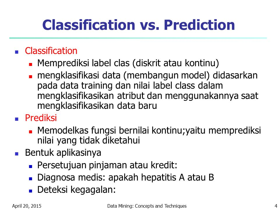 April 20, 2015Data Mining: Concepts and Techniques5 Process (1): Model Construction Training Data Classification Algorithms IF rank = 'professor' OR years > 6 THEN tenured = 'yes' Classifier (Model)