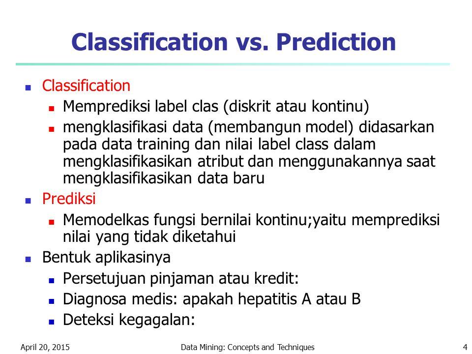 April 20, 2015Data Mining: Concepts and Techniques4 Classification Memprediksi label clas (diskrit atau kontinu) mengklasifikasi data (membangun model
