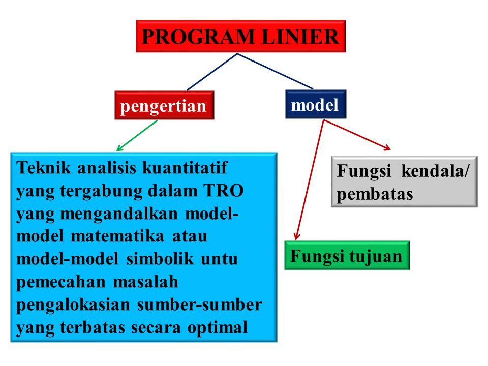 PROGRAM LINIER pengertian model Teknik analisis kuantitatif yang tergabung dalam TRO yang mengandalkan model- model matematika atau model-model simbol