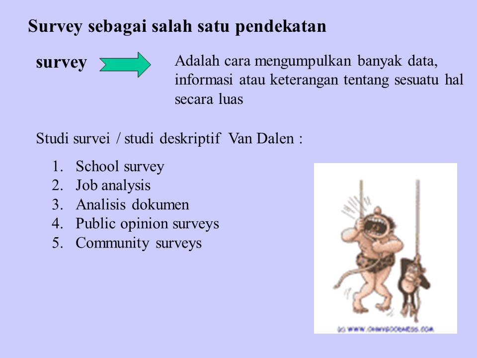 Survey sebagai salah satu pendekatan survey Adalah cara mengumpulkan banyak data, informasi atau keterangan tentang sesuatu hal secara luas Studi survei / studi deskriptif Van Dalen : 1.School survey 2.Job analysis 3.Analisis dokumen 4.Public opinion surveys 5.Community surveys