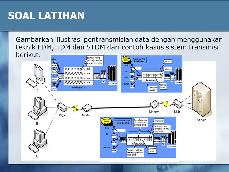 SOAL LATIHAN Gambarkan illustrasi pentransmisian data dengan menggunakan teknik FDM, TDM dan STDM dari contoh kasus sistem transmisi berikut.