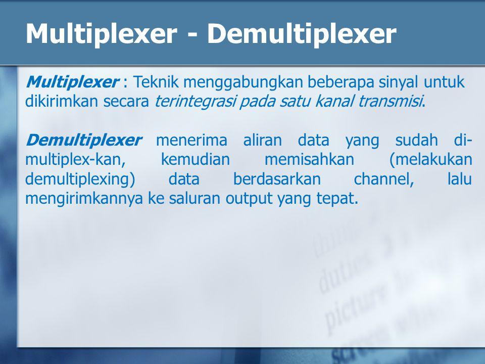 Multiplexer - Demultiplexer DEMUX MUX Input n output n Jalur, channel n Perangkat yang melaksanakan multiplexing disebut multiplexer (mux) Perangkat yang melaksanakan demultiplexing disebut demultiplexer (demux)