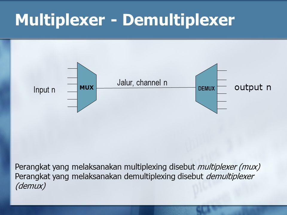 Multiplexer - Demultiplexer DEMUX MUX Input n output n Jalur, channel n Perangkat yang melaksanakan multiplexing disebut multiplexer (mux) Perangkat y