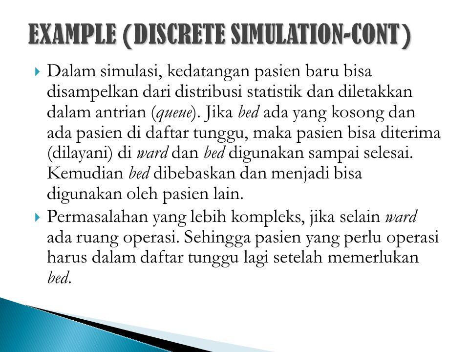  Dalam simulasi, kedatangan pasien baru bisa disampelkan dari distribusi statistik dan diletakkan dalam antrian (queue). Jika bed ada yang kosong dan