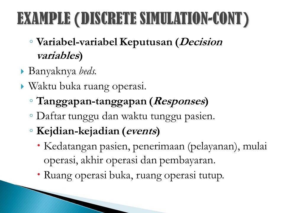 ◦ Variabel-variabel Keputusan (Decision variables)  Banyaknya beds.  Waktu buka ruang operasi. ◦ Tanggapan-tanggapan (Responses) ◦ Daftar tunggu dan