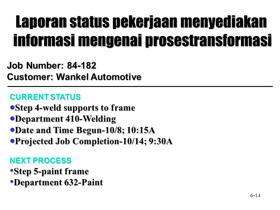 Laporan status pekerjaan menyediakan informasi mengenai prosestransformasi informasi mengenai prosestransformasi Job Number: 84-182 Customer: Wankel Automotive CURRENT STATUS  Step 4-weld supports to frame  Department 410-Welding  Date and Time Begun-10/8; 10:15A  Projected Job Completion-10/14; 9:30A NEXT PROCESS Step 5-paint frame Step 5-paint frame Department 632-Paint Department 632-Paint 6-14