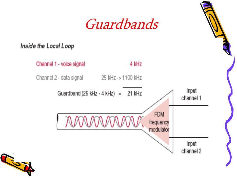 Guardbands