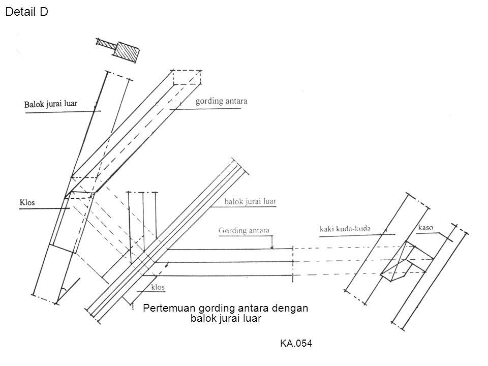 Detail D Pertemuan gording antara dengan balok jurai luar KA.054