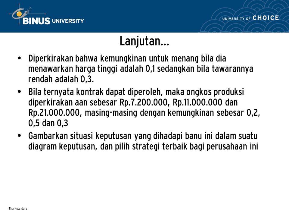 Bina Nusantara Lanjutan… Diperkirakan bahwa kemungkinan untuk menang bila dia menawarkan harga tinggi adalah 0,1 sedangkan bila tawarannya rendah adalah 0,3.