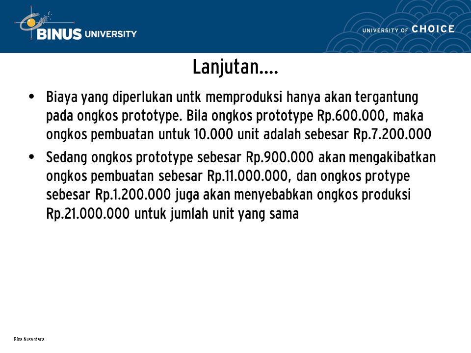 Bina Nusantara Lanjutan…. Biaya yang diperlukan untk memproduksi hanya akan tergantung pada ongkos prototype. Bila ongkos prototype Rp.600.000, maka o
