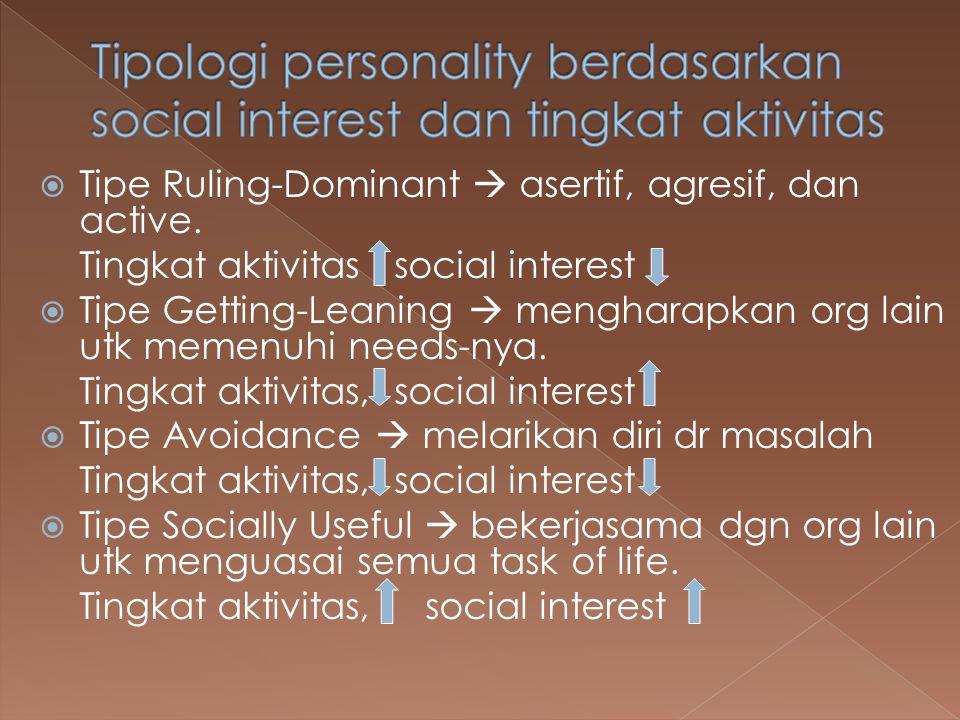  Tipe Ruling-Dominant  asertif, agresif, dan active. Tingkat aktivitas, social interest  Tipe Getting-Leaning  mengharapkan org lain utk memenuhi