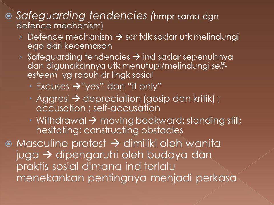  Safeguarding tendencies ( hmpr sama dgn defence mechanism) › Defence mechanism  scr tdk sadar utk melindungi ego dari kecemasan › Safeguarding tend