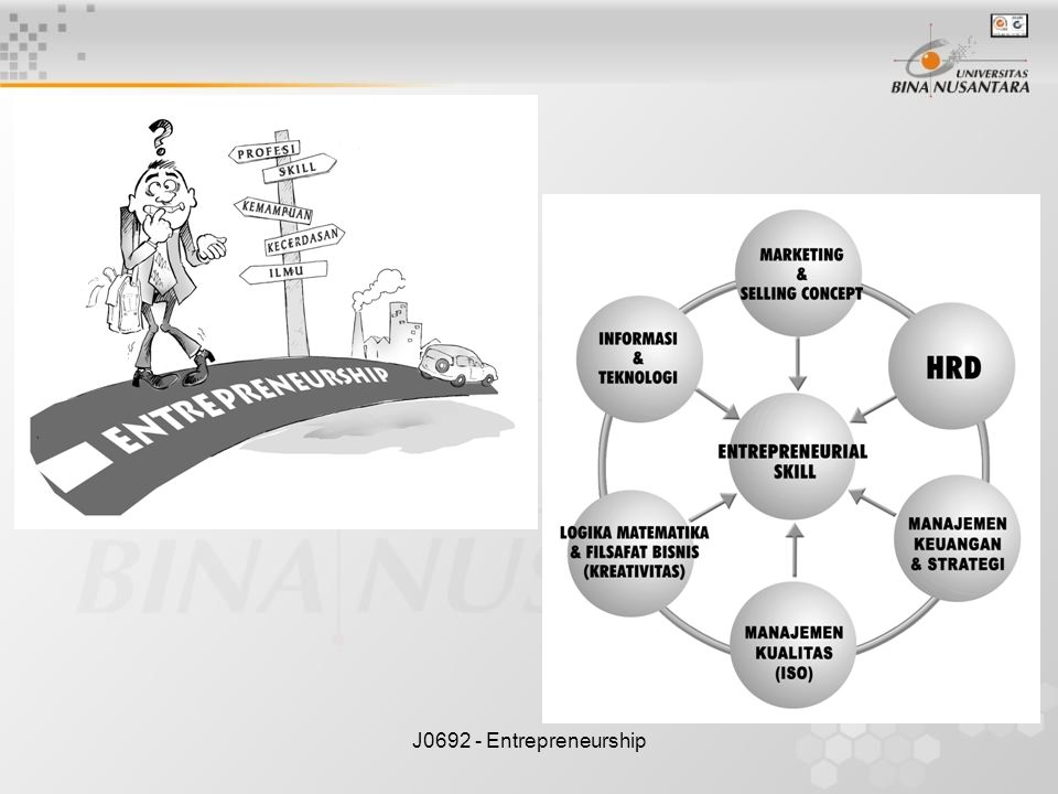 J0692 - Entrepreneurship