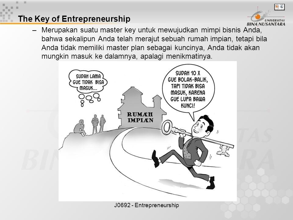 J0692 - Entrepreneurship The Key of Entrepreneurship