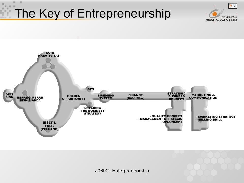 J0692 - Entrepreneurship The Evolution Theory Di dunia bisnis atau dalam kehidupan kita, diperlukan strategi untuk menghadapi sebuah persaingan yang sangat ketat.