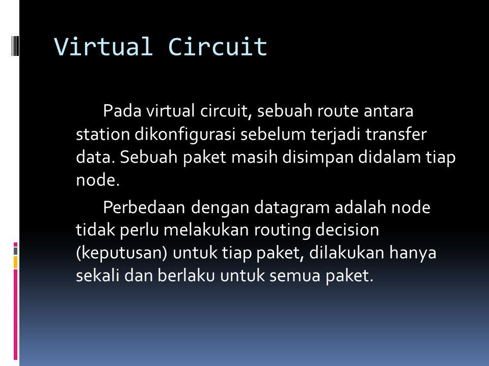 Virtual Circuit Pada virtual circuit, sebuah route antara station dikonfigurasi sebelum terjadi transfer data. Sebuah paket masih disimpan didalam tia
