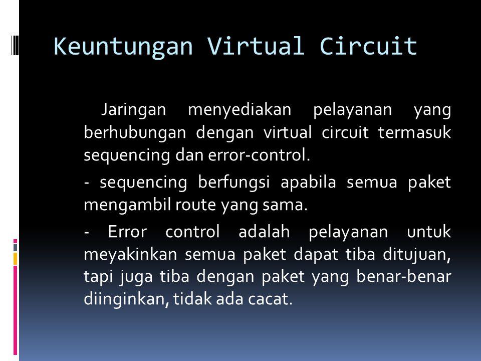 Keuntungan Virtual Circuit Jaringan menyediakan pelayanan yang berhubungan dengan virtual circuit termasuk sequencing dan error-control. - sequencing