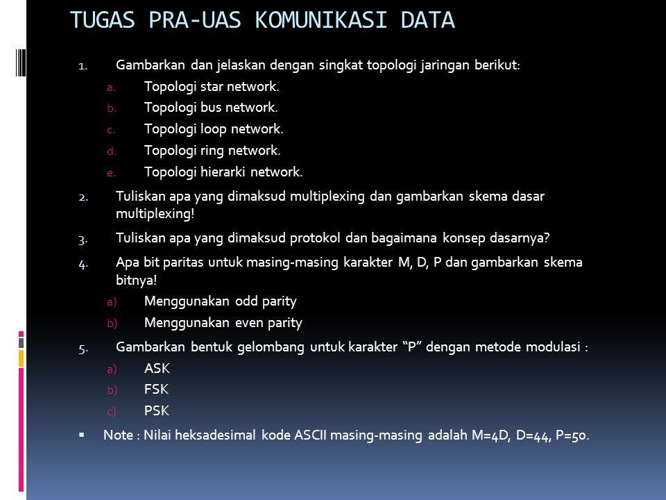 TUGAS PRA-UAS KOMUNIKASI DATA 1. Gambarkan dan jelaskan dengan singkat topologi jaringan berikut: a. Topologi star network. b. Topologi bus network. c