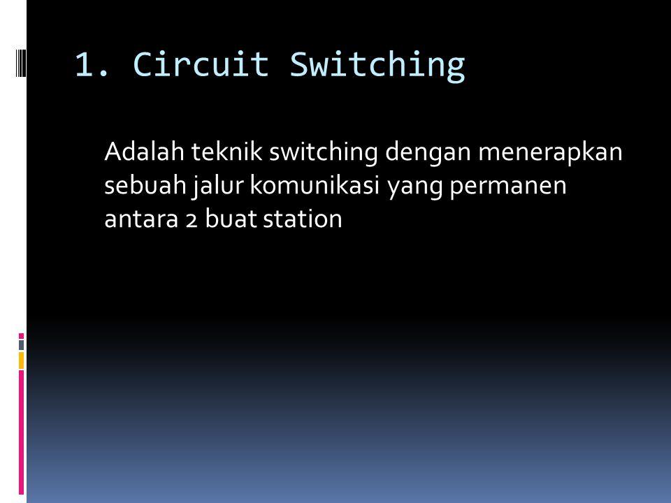 1. Circuit Switching Adalah teknik switching dengan menerapkan sebuah jalur komunikasi yang permanen antara 2 buat station