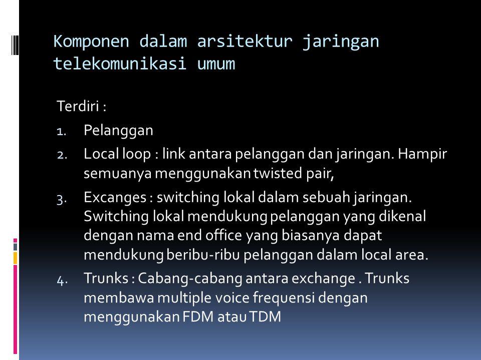 Komponen dalam arsitektur jaringan telekomunikasi umum Terdiri : 1. Pelanggan 2. Local loop : link antara pelanggan dan jaringan. Hampir semuanya meng
