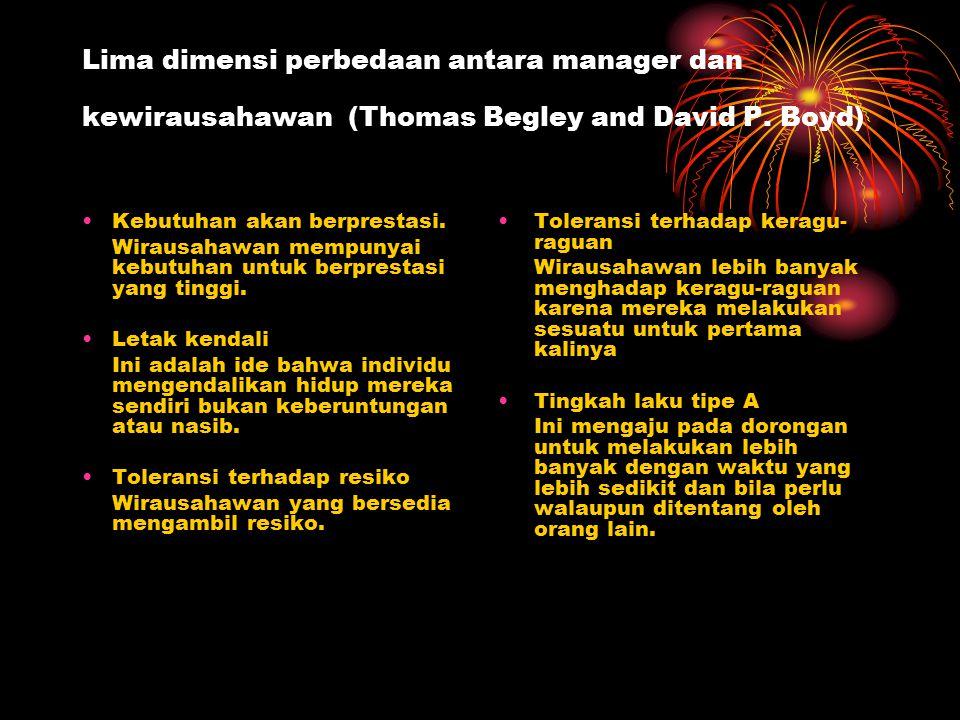 Lima dimensi perbedaan antara manager dan kewirausahawan (Thomas Begley and David P. Boyd) Kebutuhan akan berprestasi. Wirausahawan mempunyai kebutuha