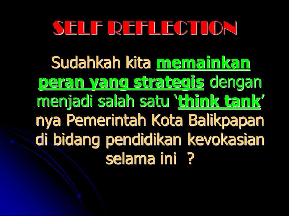 SELF REFLECTION Sudahkah kita memainkan peran yang strategis dengan menjadi salah satu 'think tank' nya Pemerintah Kota Balikpapan di bidang pendidika