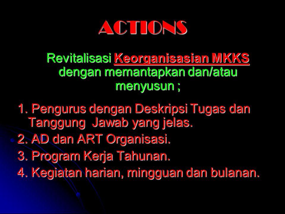 ACTIONS Revitalisasi Keorganisasian MKKS dengan memantapkan dan/atau menyusun ; 1. Pengurus dengan Deskripsi Tugas dan Tanggung Jawab yang jelas. 2. A