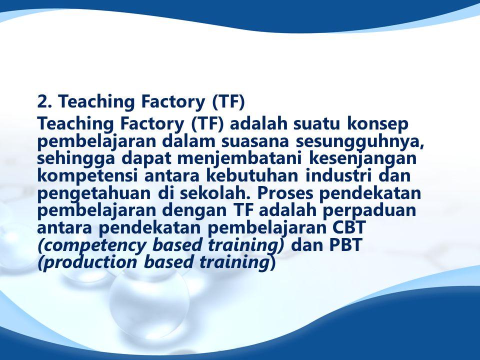 2. Teaching Factory (TF) Teaching Factory (TF) adalah suatu konsep pembelajaran dalam suasana sesungguhnya, sehingga dapat menjembatani kesenjangan ko