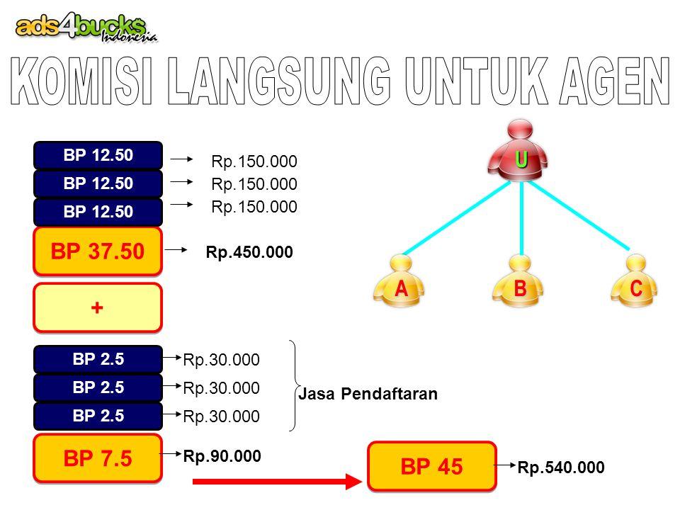 BP 12.50 BP 37.50 BP 12.50 U BCA + + BP 2.5 BP 7.5 BP 45 Jasa Pendaftaran Rp.150.000 Rp.450.000 Rp.30.000 Rp.90.000 Rp.540.000