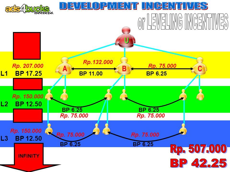 U B BP 11.00BP 6.25 L1 BP 17.25 BP 6.25 L2 BP 12.50 CA BP 6.25 L3 BP 12.50 BP 6.25 INFINITY Rp.132.000 Rp. 207.000 Rp. 75.000 Rp. 150.000