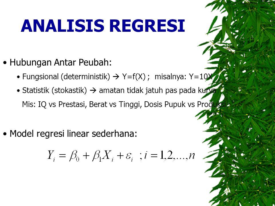 ANALISIS REGRESI Hubungan Antar Peubah: Fungsional (deterministik)  Y=f(X) ; misalnya: Y=10X Statistik (stokastik)  amatan tidak jatuh pas pada kurv