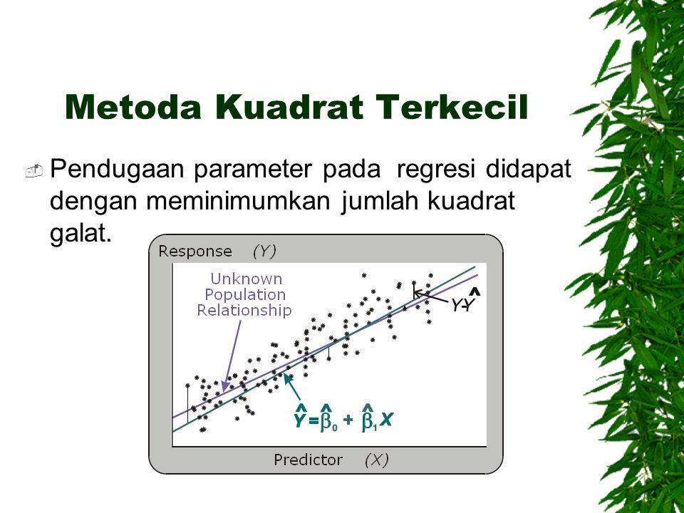 Metoda Kuadrat Terkecil  Pendugaan parameter pada regresi didapat dengan meminimumkan jumlah kuadrat galat.