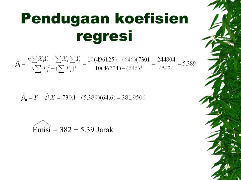 Pendugaan koefisien regresi Emisi = 382 + 5.39 Jarak