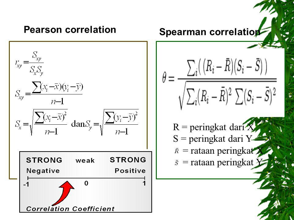 Pearson correlation Spearman correlation R = peringkat dari X S = peringkat dari Y = rataan peringkat X = rataan peringkat Y