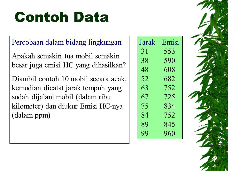 Contoh Data JarakEmisi 31 553 38 590 48 608 52 682 63 752 67 725 75 834 84 752 89 845 99 960 Percobaan dalam bidang lingkungan Apakah semakin tua mobi