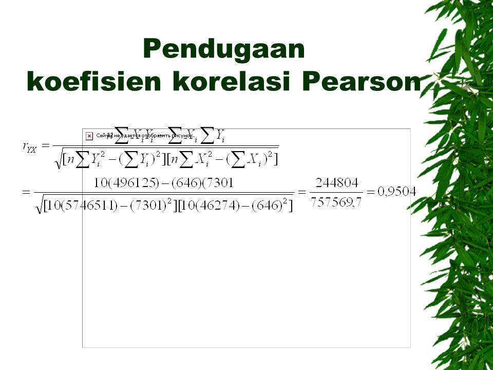 Pendugaan koefisien korelasi Pearson